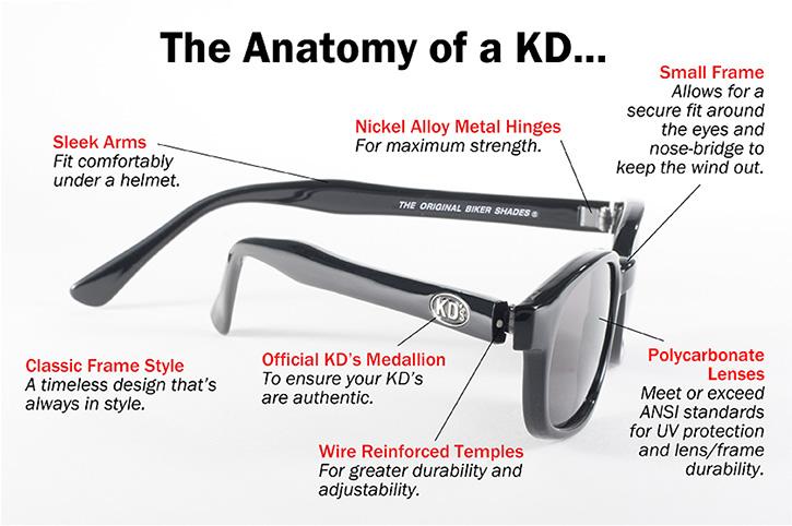 3d049189b10 Jax Teller ORIGINAL KD Sunglasses. Sons of Anarchy KD s Shades ...